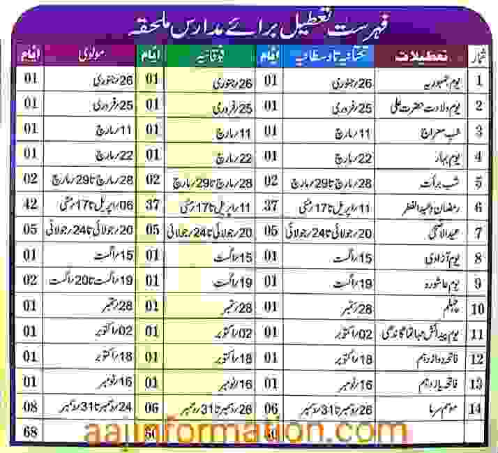 Bihar Madrasa Board Holiday Calendar 2022 | BSMEB Madrasa Chhutti List 2022