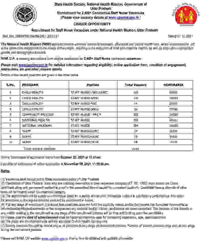 UP NHM Staff Nurse Vacancy 2021   NHM STAFF Nurse apply online